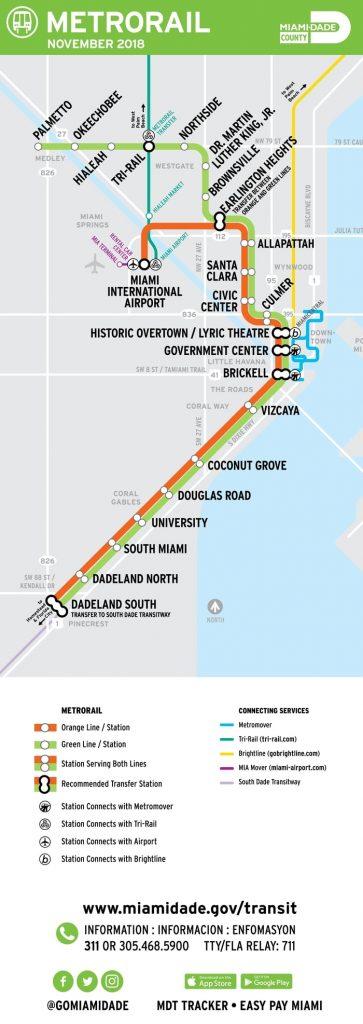 Como ir del aeropuerto de Miami al centro